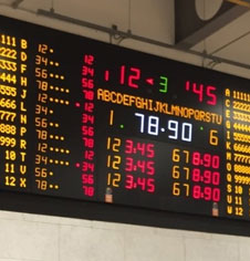 Electric LED & Digital Sports Scoreboards