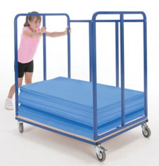 Mat transport or storage trolley