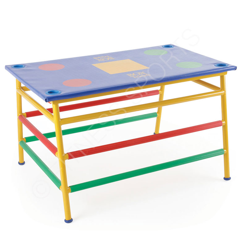 Padded PE Movement Table