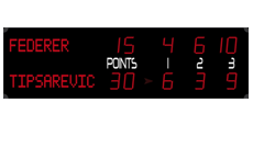 Electronic Tennis Scoreboard